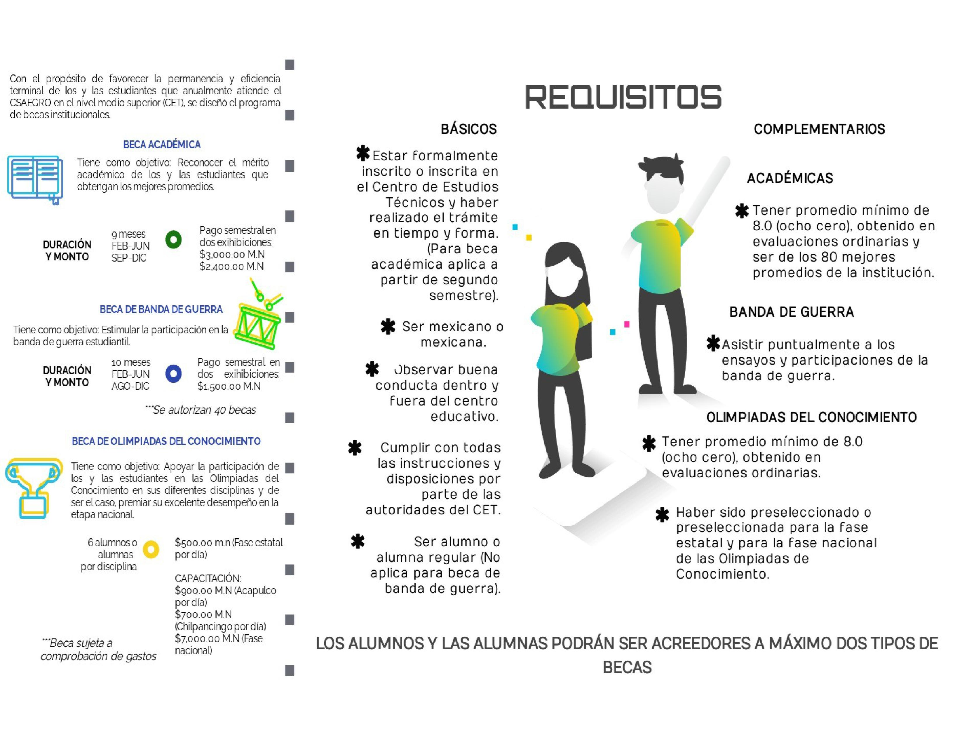 triptico-becas-ccs-cet-2020 (2)