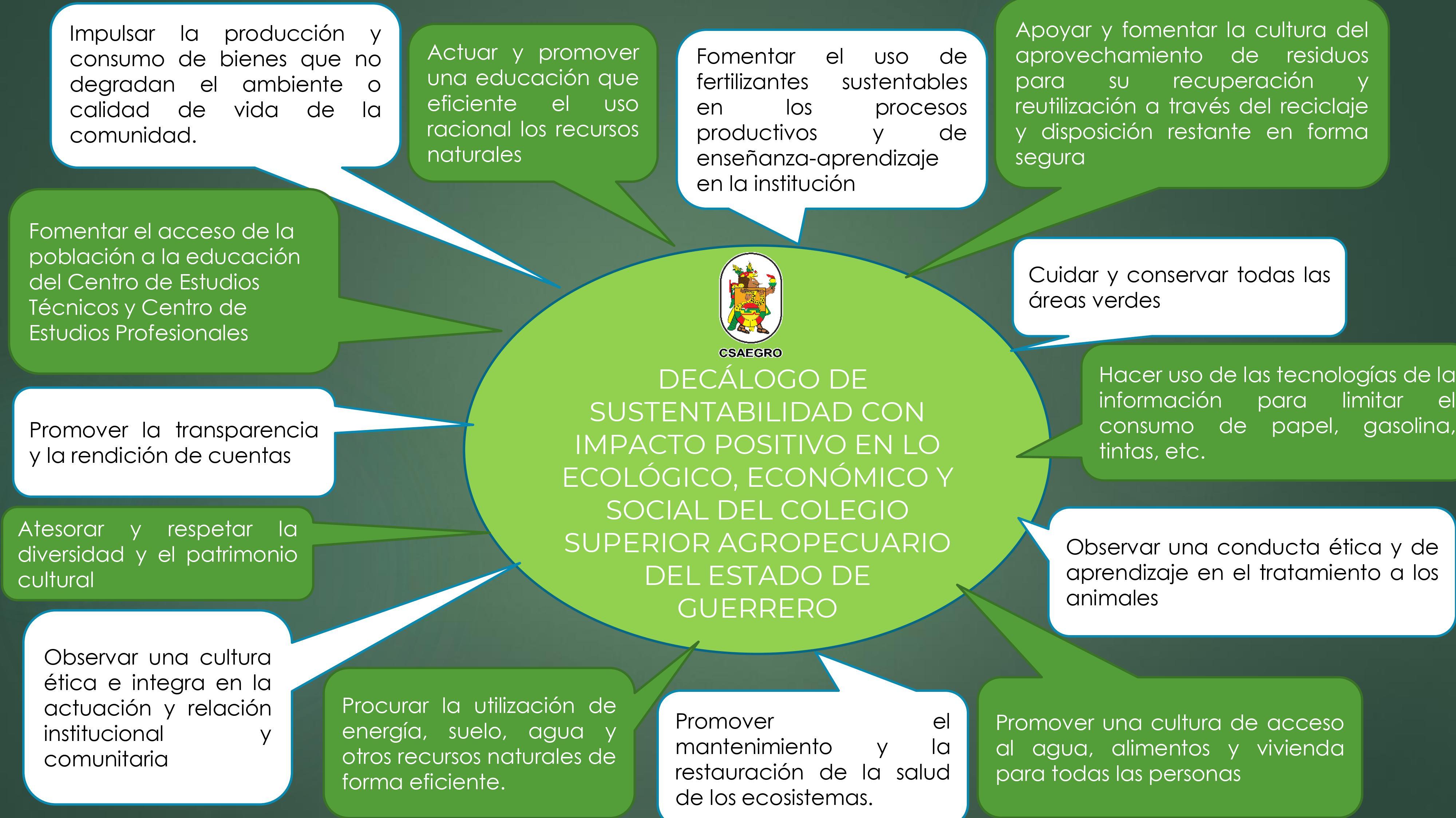 Decálogo de Sustentabilidad CSAEGRO-02